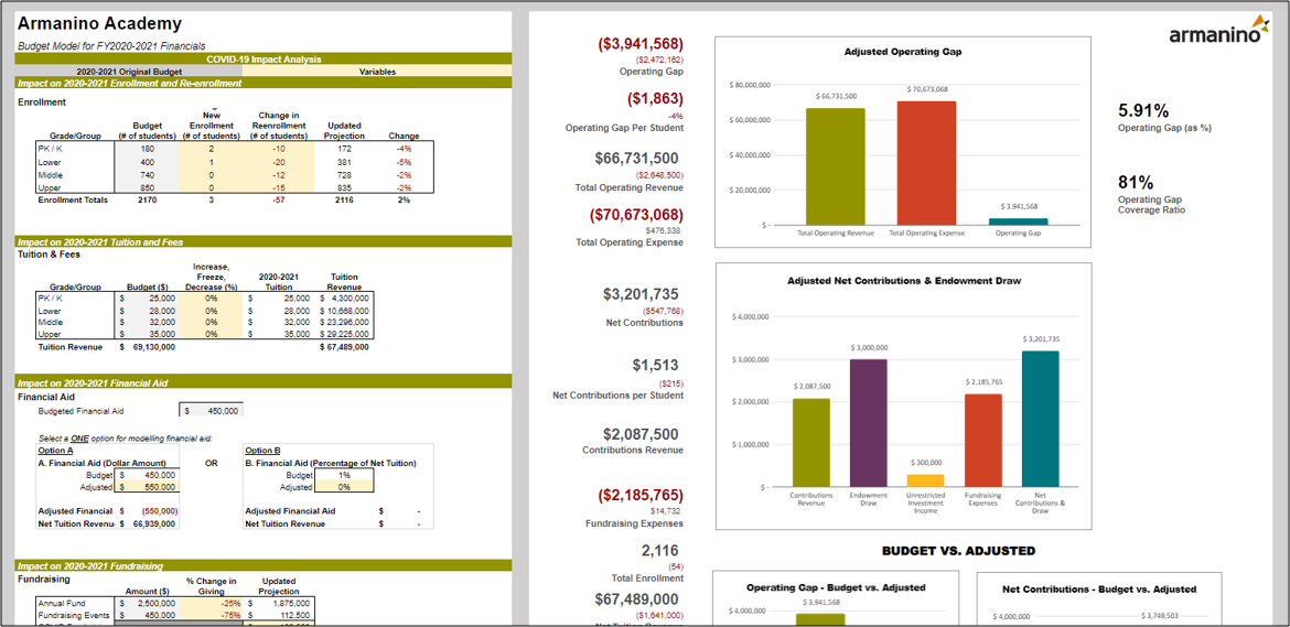 Private School Financial Framework Toolkit Screenshot